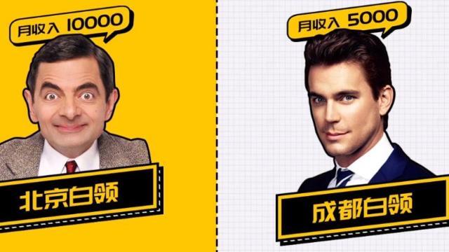 在北京月入过万是什么体验?