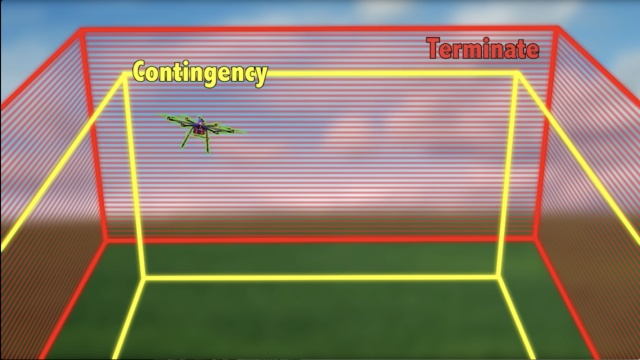 NASA防黑飞金钟罩:无人机乖乖坠毁