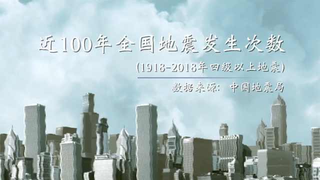 中国各省100年地震发生次数变化图