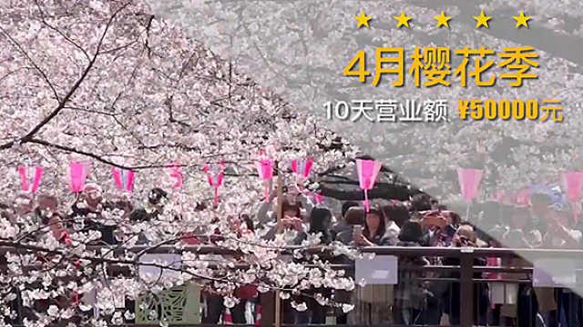 大阪房产做民宿,四天收租5万?