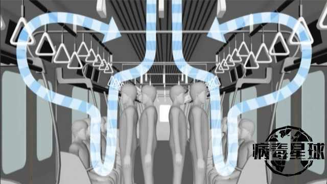 模拟电车病毒扩散:站着感染几率大