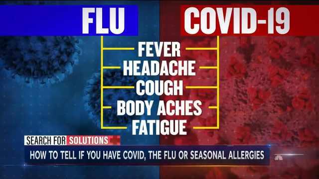 流感季到来,如何区分流感和新冠肺炎?