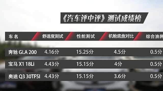 豪华品牌SUV横评 p6 测评总结