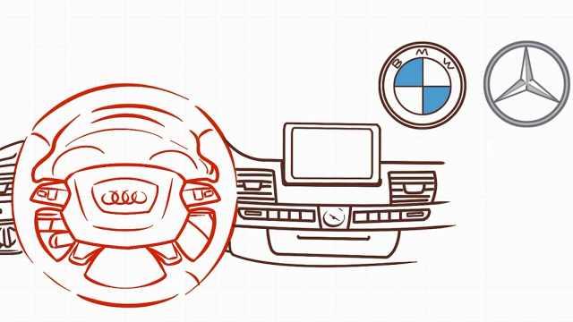 一辆车的高科技可以丰富到什么程度