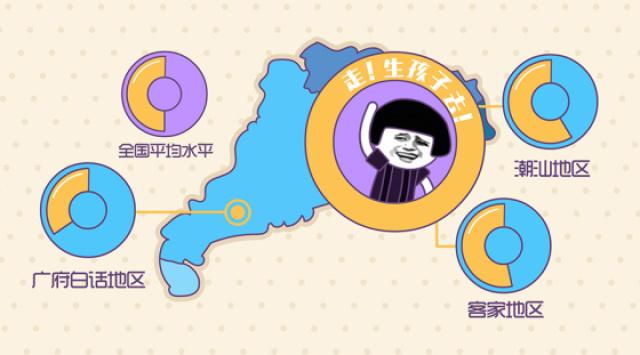 中国哪个地区的人最热衷于生孩子?