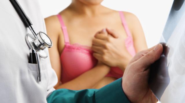 乳腺检查项目应该怎么选?