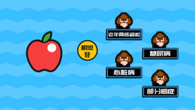 怎样吃苹果才科学?