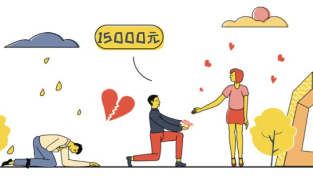 月薪达到多少,你才敢考虑结婚?