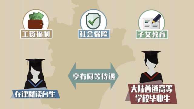 台湾同胞想在天津工作该怎么办?