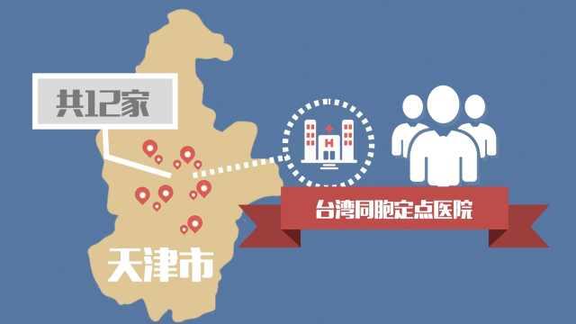 在津就业的台湾同胞生病了怎么办?