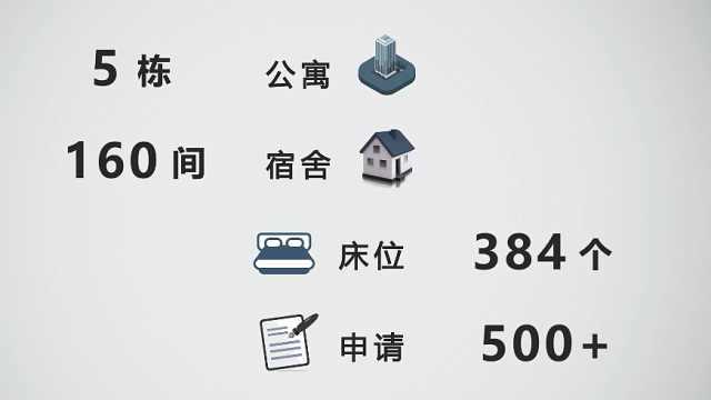 玩转大数据,一年光顾60万次厕所