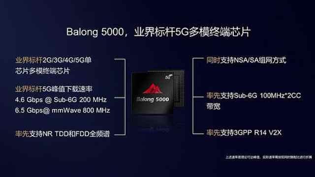 外媒称华为将出售5G芯片,只卖苹果
