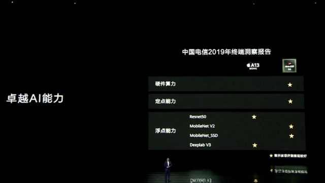 余承东:华为首次在流畅度超越苹果