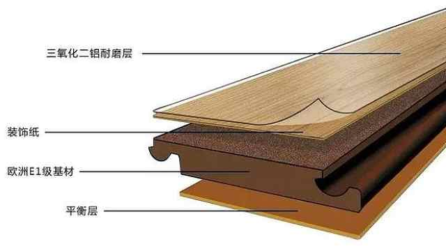 木地板该如何选购?