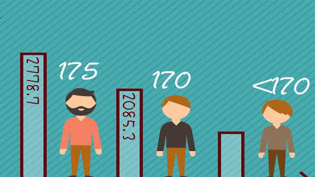 为什么北方人普遍比南方人高?