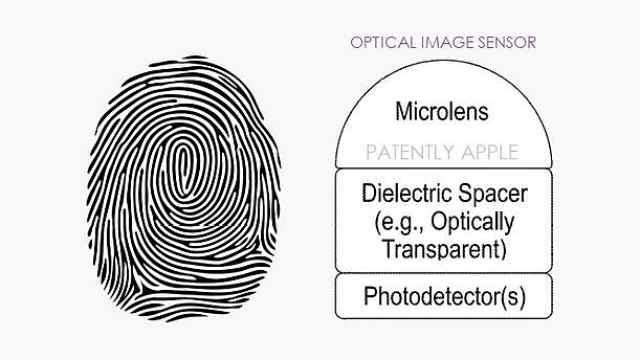 苹果获屏下指纹技术新专利