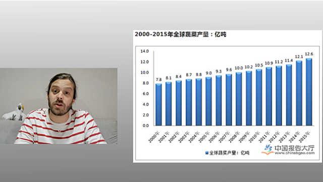 中国如何在疫情中保障食品供应充足