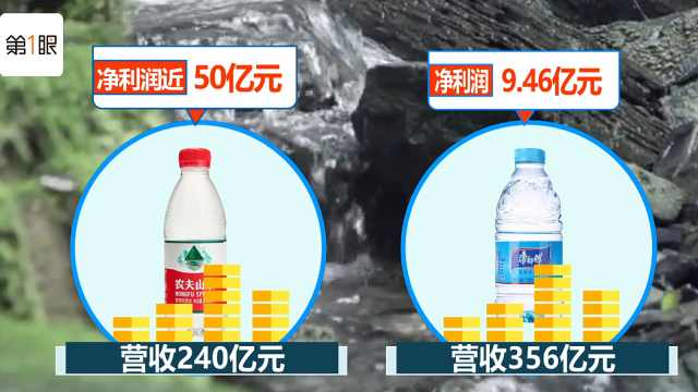 卖矿泉水也能上市!农夫山泉年入240亿,创始人身价将超雷军