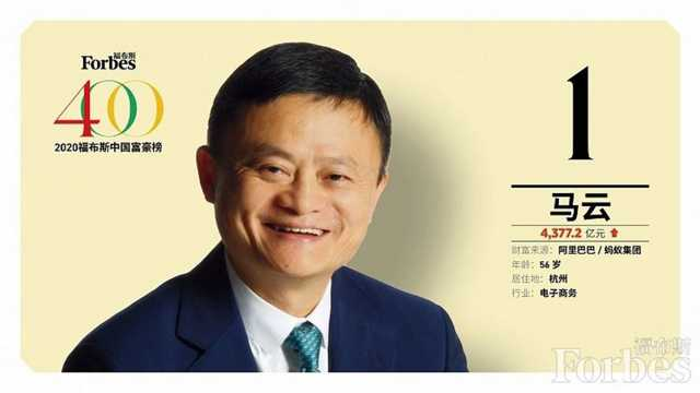 2020中国富豪榜:马云蝉联首富