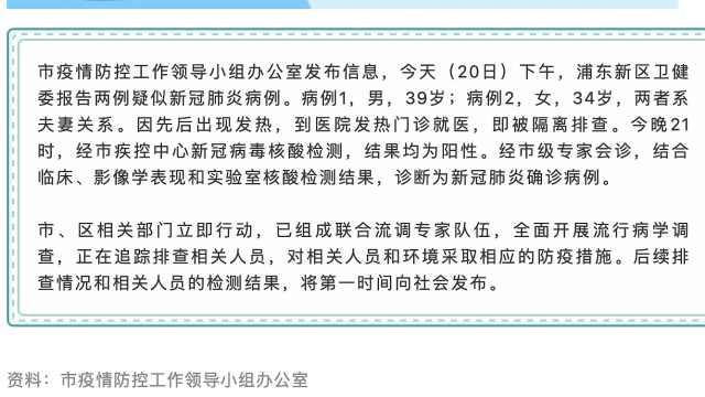上海新增2例本地新冠肺炎确诊病例,正全面开展流行病学调查