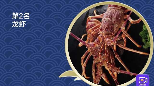 日本排放核废水,海鲜还能吃吗?中国进口海鲜十大来源披露!