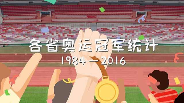 辽宁竟然排名第一?奥运冠军这么多,这三省市占了半壁江山!