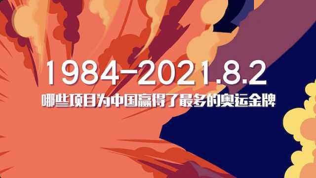 回顾历届奥运会,中国队可谓金牌无数,哪些项目是夺金大户?