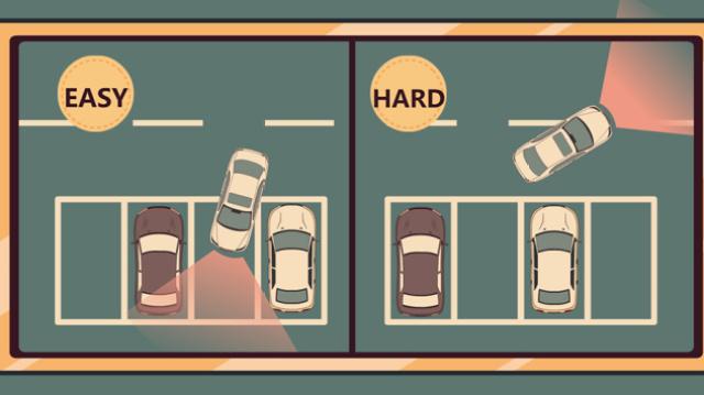倒车入位难?其实开进车位更难!