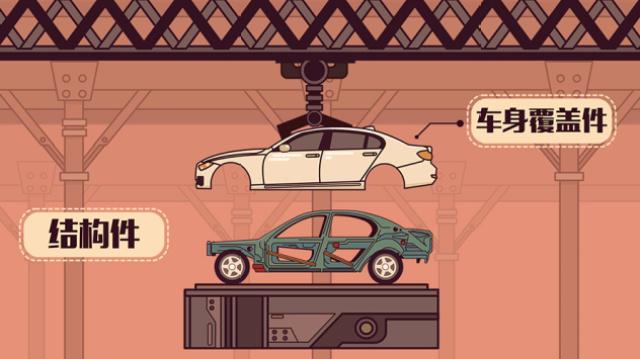 承载式车身安全性靠得住吗?