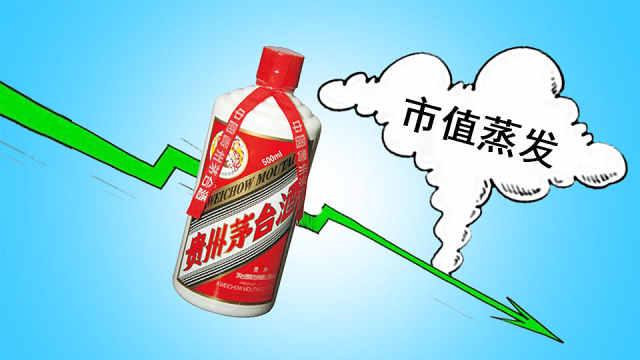 贵州茅台四连跌,市值蒸发近1000亿