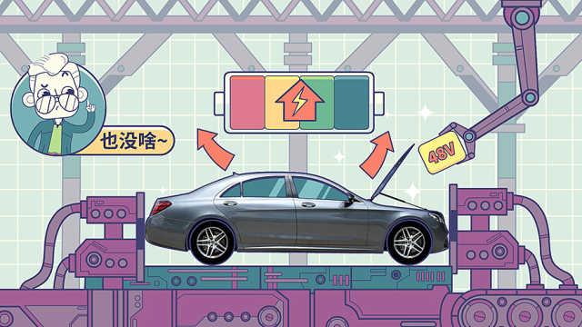 汽车提高电压是为了啥?