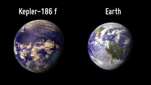 中国天眼发现第二地球或成人类家园