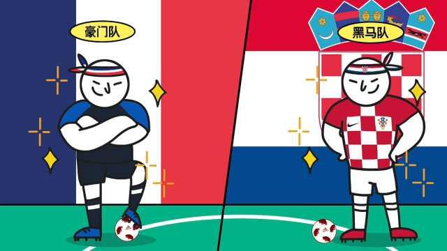 2018世界杯 —冠军之路,致敬双雄