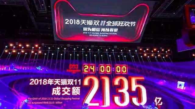 2135亿!2018天猫双11全面破记录