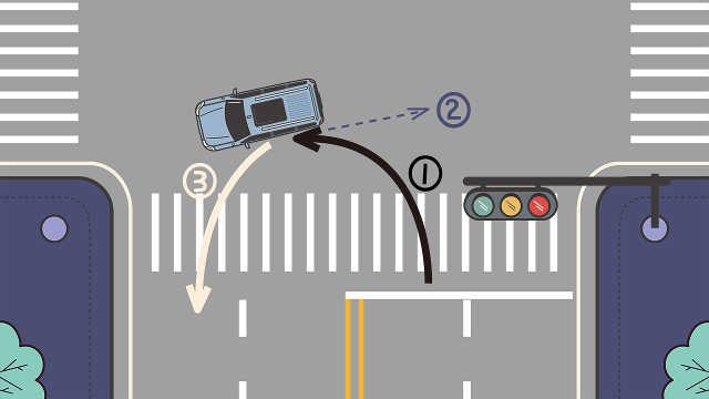 哪些因素影响汽车的转弯半径?