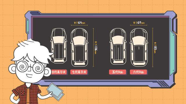 为什么现在的车外观都在加大?